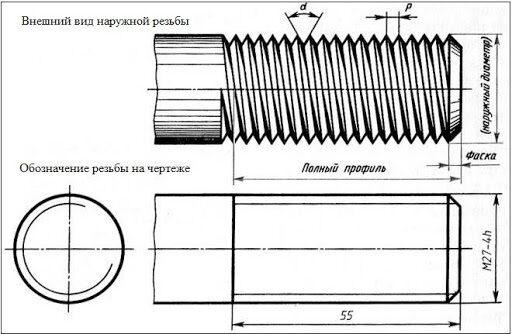 metricheskaia-rezba